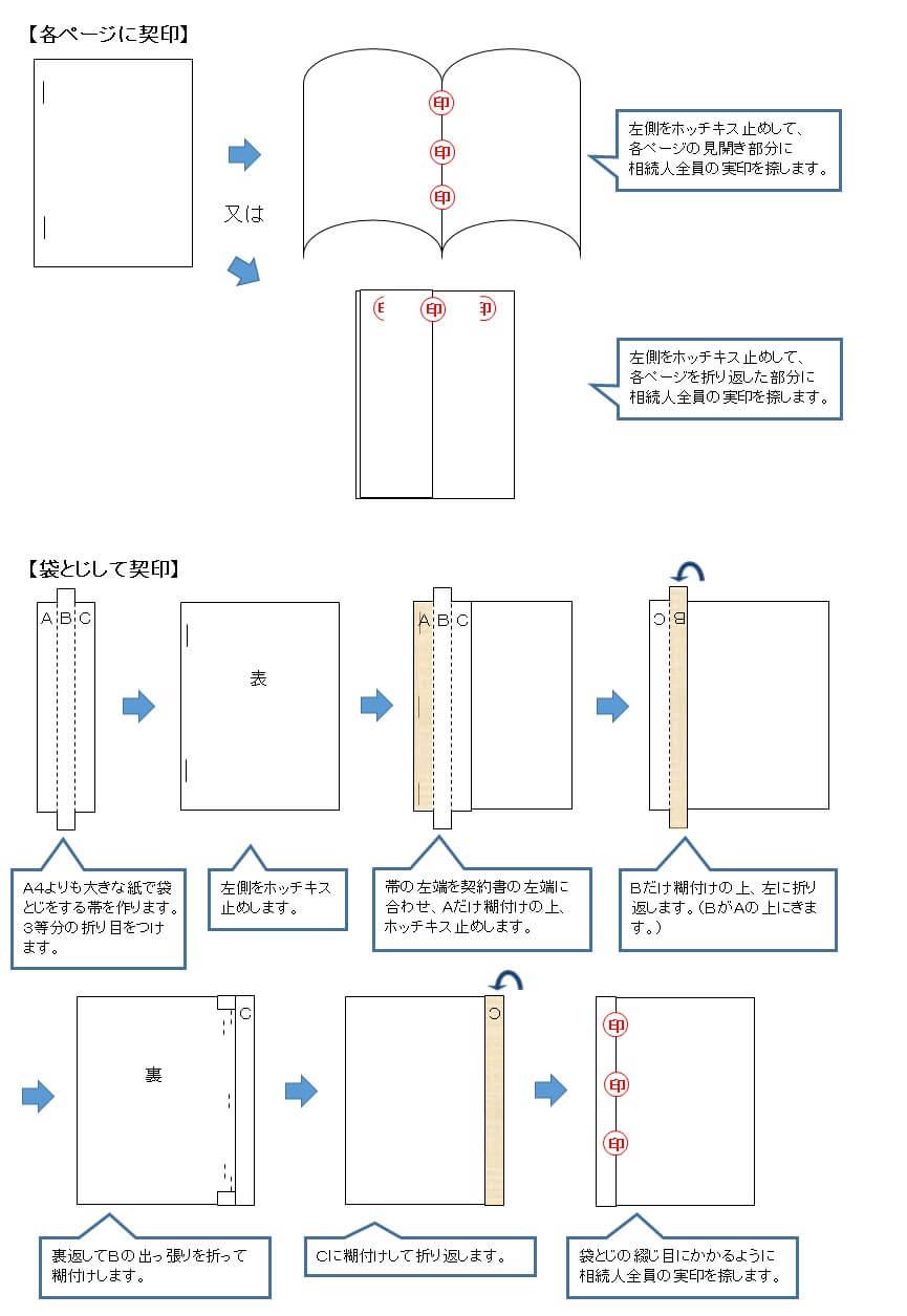 契印の仕方