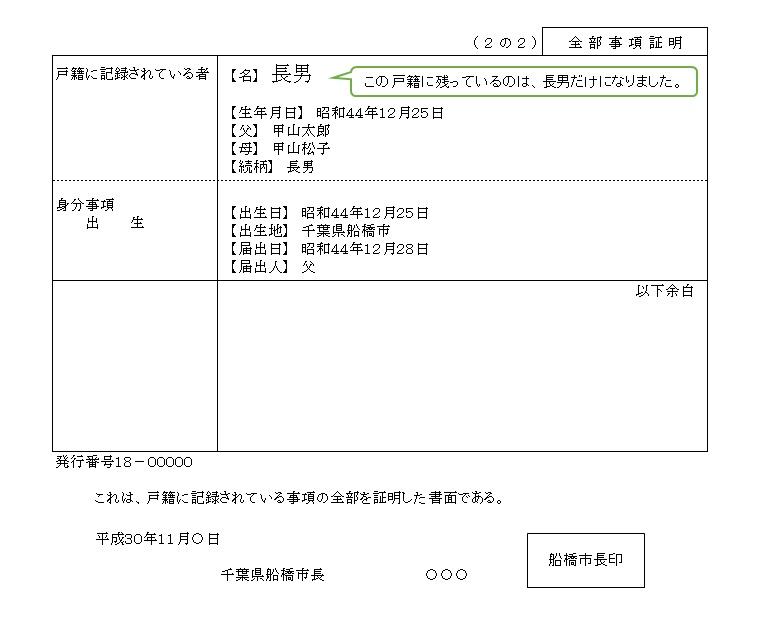 平成6年式戸籍(2枚目)